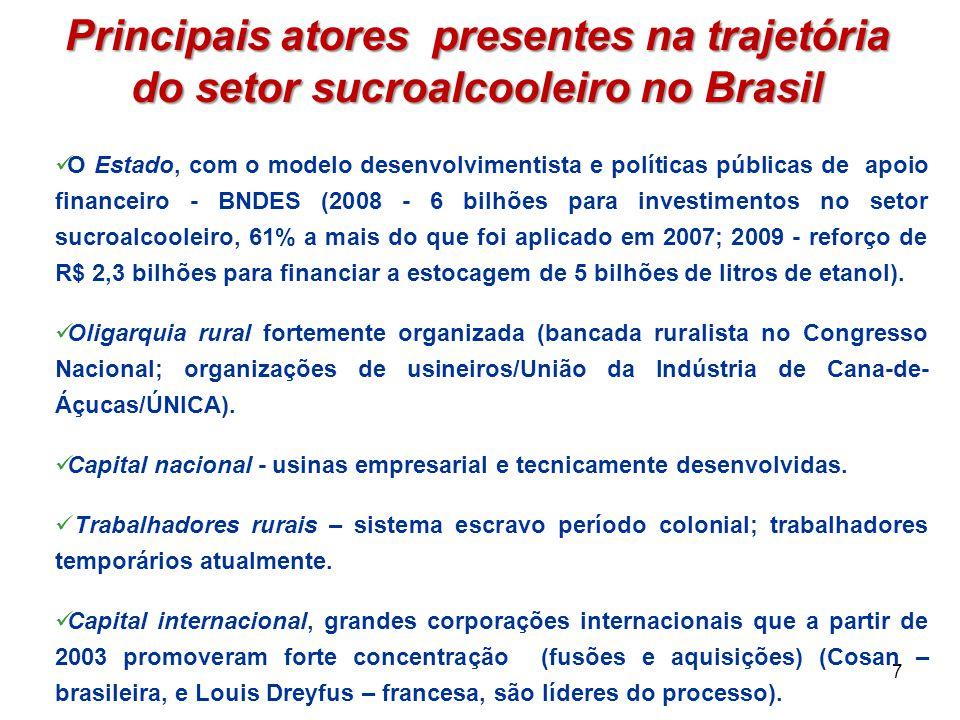 Principais atores presentes na trajetória do setor sucroalcooleiro no Brasil 7 O Estado, com o modelo desenvolvimentista e políticas públicas de apoio