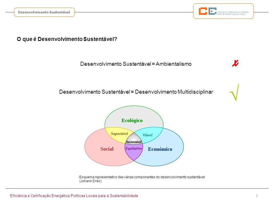 2 Desenvolvimento Sustentável Desenvolvimento Sustentável = Ambientalismo Desenvolvimento Sustentável = Desenvolvimento Multidisciplinar Esquema repre