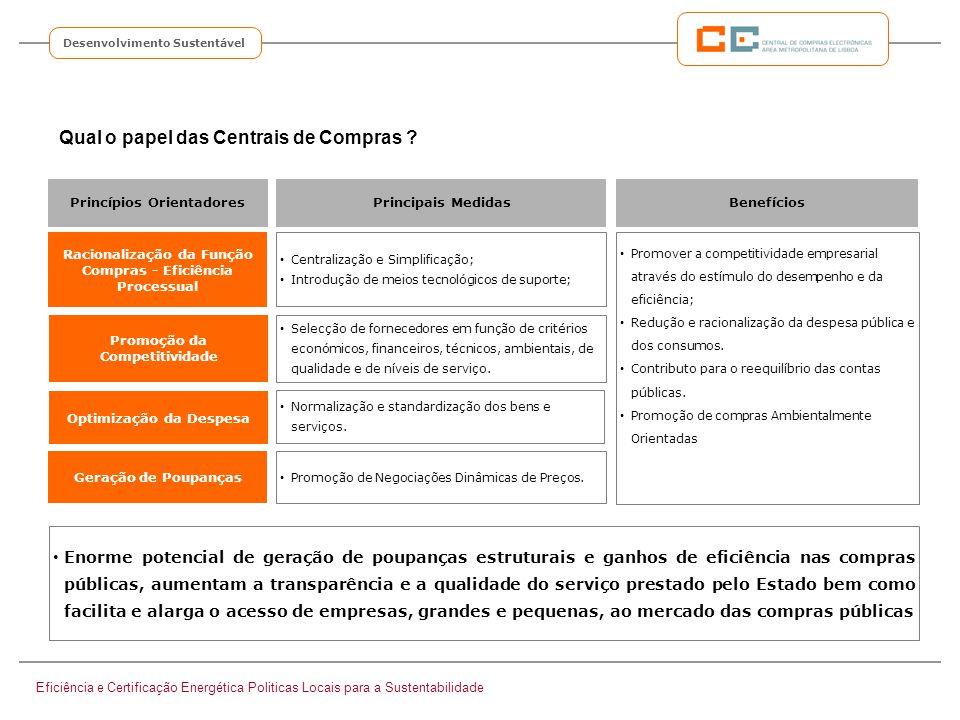 Princípios Orientadores Racionalização da Função Compras - Eficiência Processual Principais Medidas Centralização e Simplificação; Introdução de meios