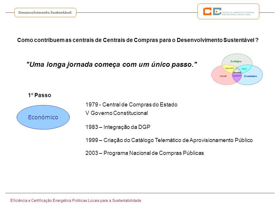 Como contribuem as centrais de Centrais de Compras para o Desenvolvimento Sustentável ? Eficiência e Certificação Energética Politicas Locais para a S