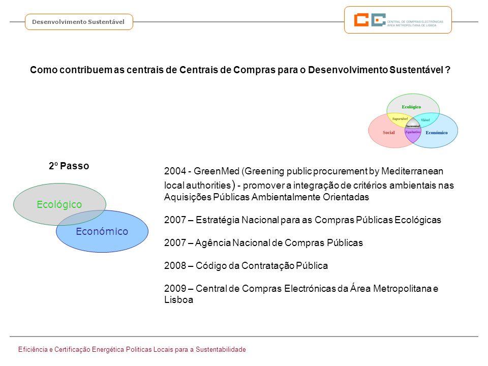 Económico Como contribuem as centrais de Centrais de Compras para o Desenvolvimento Sustentável ? Eficiência e Certificação Energética Politicas Locai
