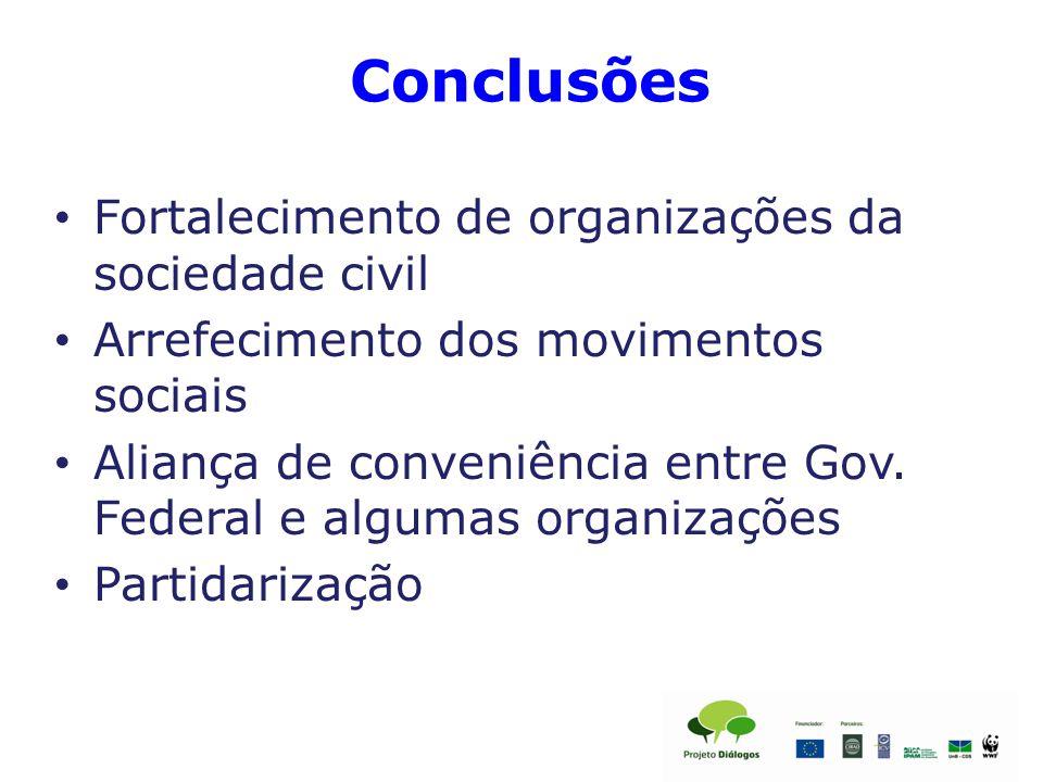 Conclusões Fortalecimento de organizações da sociedade civil Arrefecimento dos movimentos sociais Aliança de conveniência entre Gov.