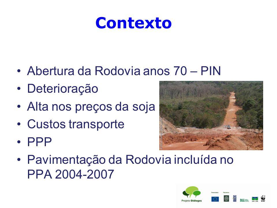 Abertura da Rodovia anos 70 – PIN Deterioração Alta nos preços da soja Custos transporte PPP Pavimentação da Rodovia incluída no PPA 2004-2007 Contexto