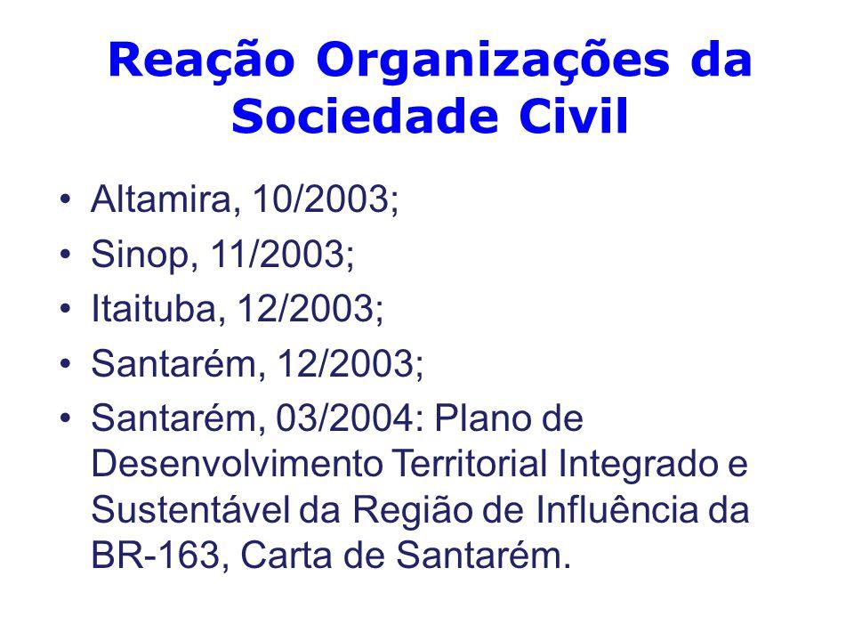 Reação Organizações da Sociedade Civil Altamira, 10/2003; Sinop, 11/2003; Itaituba, 12/2003; Santarém, 12/2003; Santarém, 03/2004: Plano de Desenvolvimento Territorial Integrado e Sustentável da Região de Influência da BR-163, Carta de Santarém.