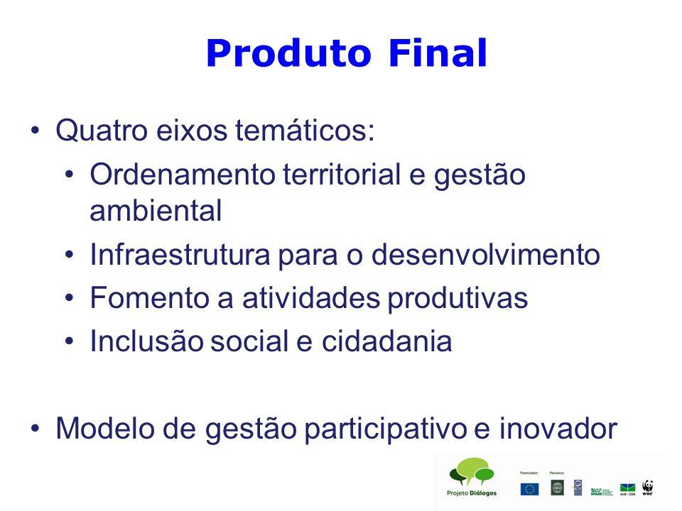 Produto Final Quatro eixos temáticos: Ordenamento territorial e gestão ambiental Infraestrutura para o desenvolvimento Fomento a atividades produtivas Inclusão social e cidadania Modelo de gestão participativo e inovador