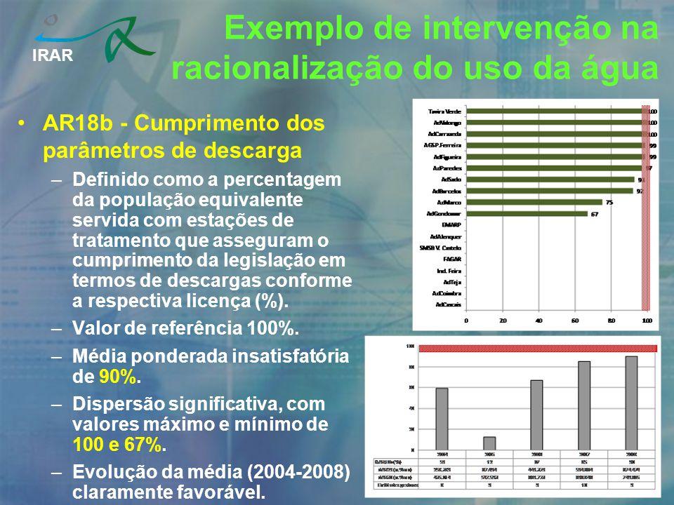 IRAR AR18b - Cumprimento dos parâmetros de descarga –Definido como a percentagem da população equivalente servida com estações de tratamento que asseg