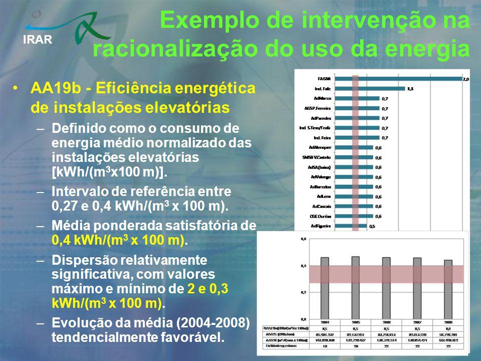 IRAR AA19b - Eficiência energética de instalações elevatórias –Definido como o consumo de energia médio normalizado das instalações elevatórias [kWh/(