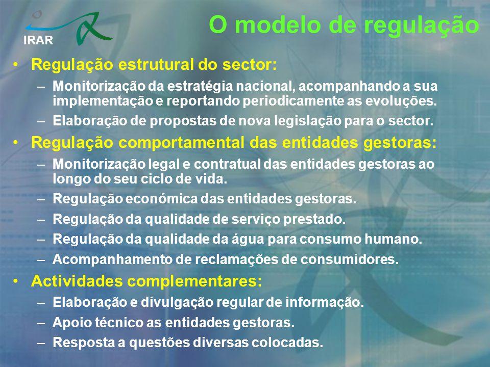 IRAR O modelo de regulação Regulação estrutural do sector: –Monitorização da estratégia nacional, acompanhando a sua implementação e reportando period