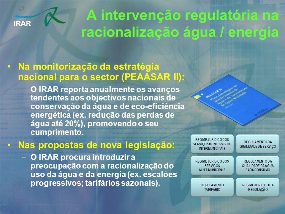 IRAR Na monitorização legal e contratual das entidades gestoras ao longo do seu ciclo de vida: –O IRAR incentiva a que a racionalização do uso da água e da energia seja acautelada nos processos de concurso e nas contratualizações, fazendo posteriormente o acompanhamento da execução dos contratos.