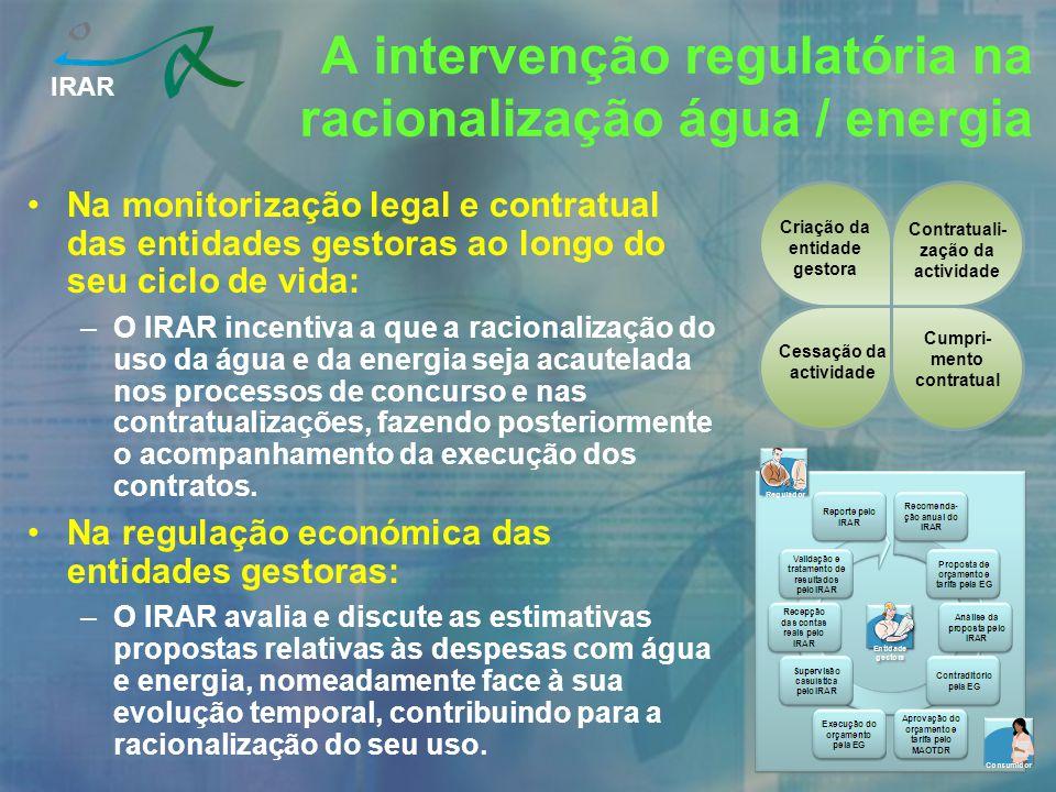 IRAR Na regulação da qualidade de serviço prestado pelas entidades gestoras: –O IRAR avalia os indicadores de água e energia e compara as entidades gestoras entre si (benchmarking), de forma a promover a eficiência da sua utilização.