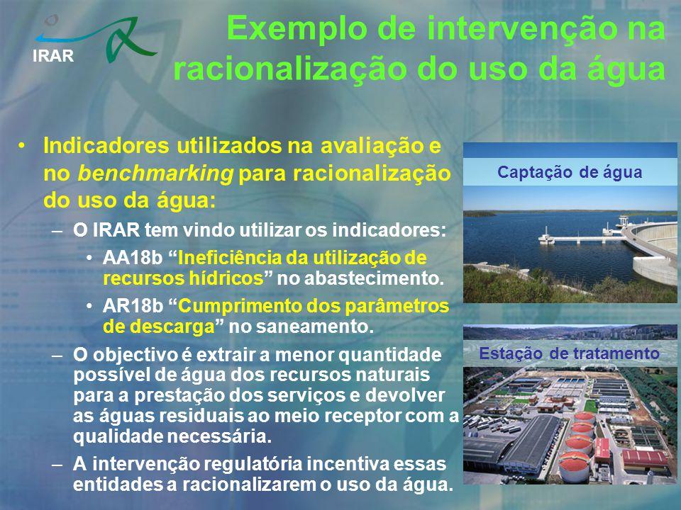 IRAR Indicadores utilizados na avaliação e no benchmarking para racionalização do uso da água: –O IRAR tem vindo utilizar os indicadores: AA18b Inefic
