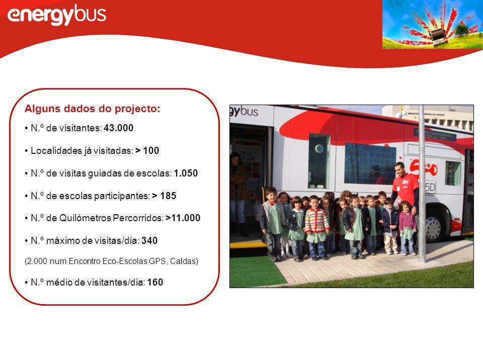 Alguns dados do projecto: N.º de visitantes: 43.000 Localidades já visitadas: > 100 N.º de visitas guiadas de escolas: 1.050 N.º de escolas participan