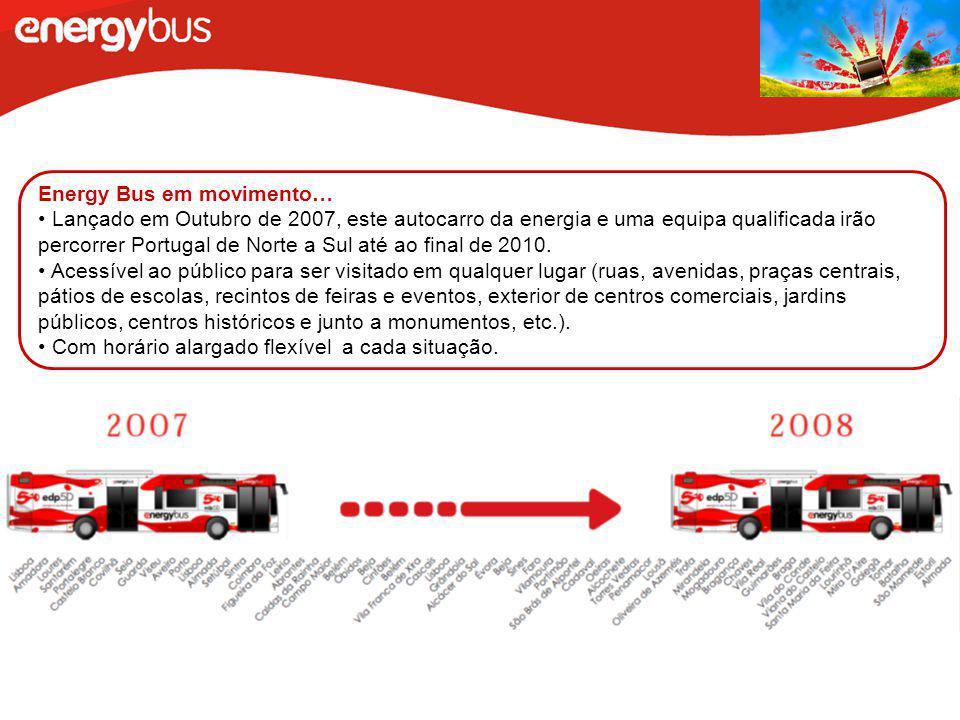 Energy Bus em movimento… Lançado em Outubro de 2007, este autocarro da energia e uma equipa qualificada irão percorrer Portugal de Norte a Sul até ao
