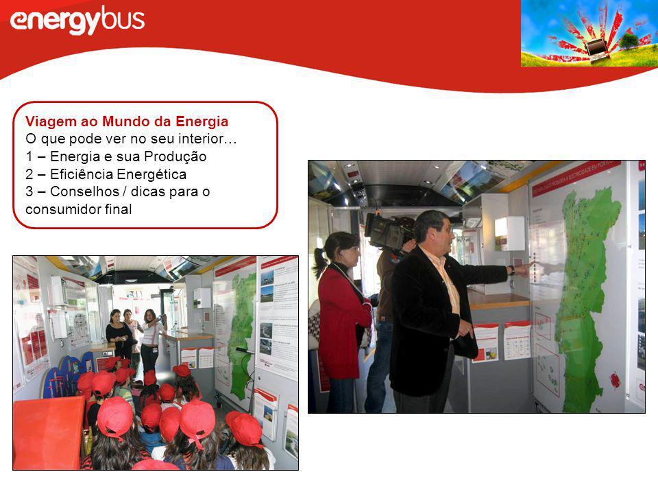 Viagem ao Mundo da Energia O que pode ver no seu interior… 1 – Energia e sua Produção 2 – Eficiência Energética 3 – Conselhos / dicas para o consumido