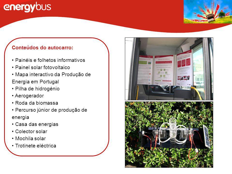 Conteúdos do autocarro: Painéis e folhetos informativos Painel solar fotovoltaico Mapa interactivo da Produção de Energia em Portugal Pilha de hidrogé