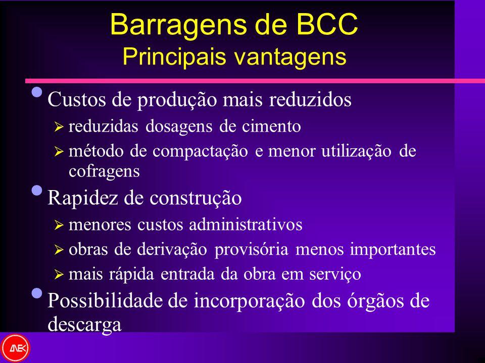 Barragens de BCC Principais vantagens Custos de produção mais reduzidos reduzidas dosagens de cimento método de compactação e menor utilização de cofr