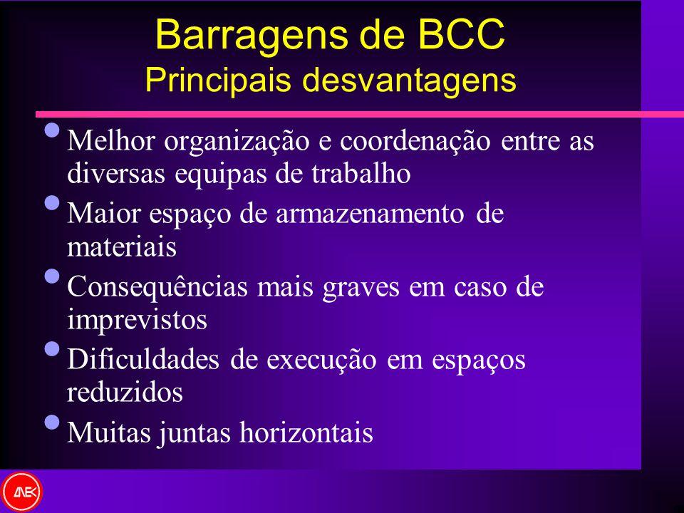 Barragens de BCC Principais desvantagens Melhor organização e coordenação entre as diversas equipas de trabalho Maior espaço de armazenamento de mater