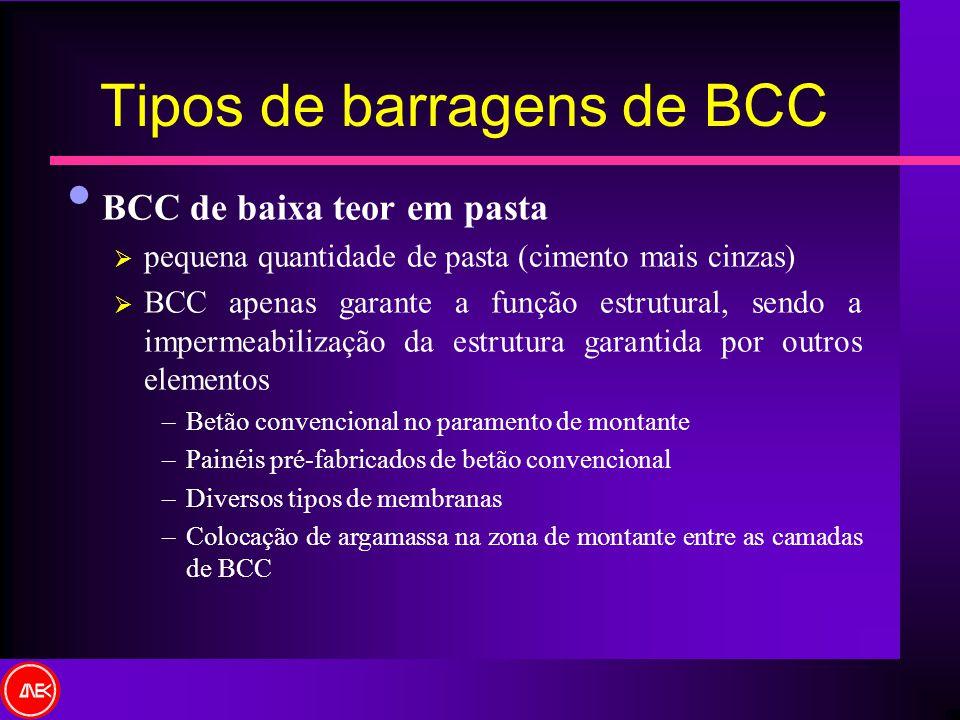 Tipos de barragens de BCC BCC de baixa teor em pasta pequena quantidade de pasta (cimento mais cinzas) BCC apenas garante a função estrutural, sendo a