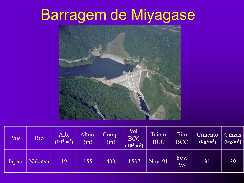 Barragem de Miyagase PaísRio Alb. (10 6 m 3 ) Altura (m) Comp. (m) Vol. BCC (10 3 m 3 ) Início BCC Fim BCC Cimento (kg/m 3 ) Cinzas (kg/m 3 ) JapãoNak