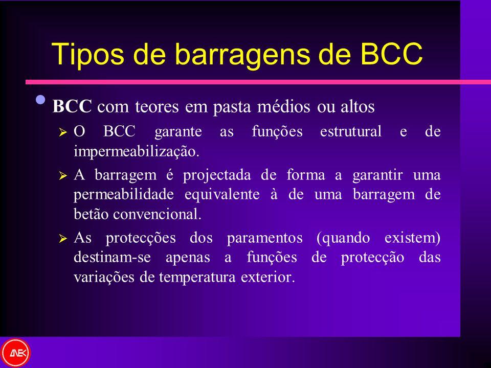 Tipos de barragens de BCC BCC com teores em pasta médios ou altos O BCC garante as funções estrutural e de impermeabilização. A barragem é projectada