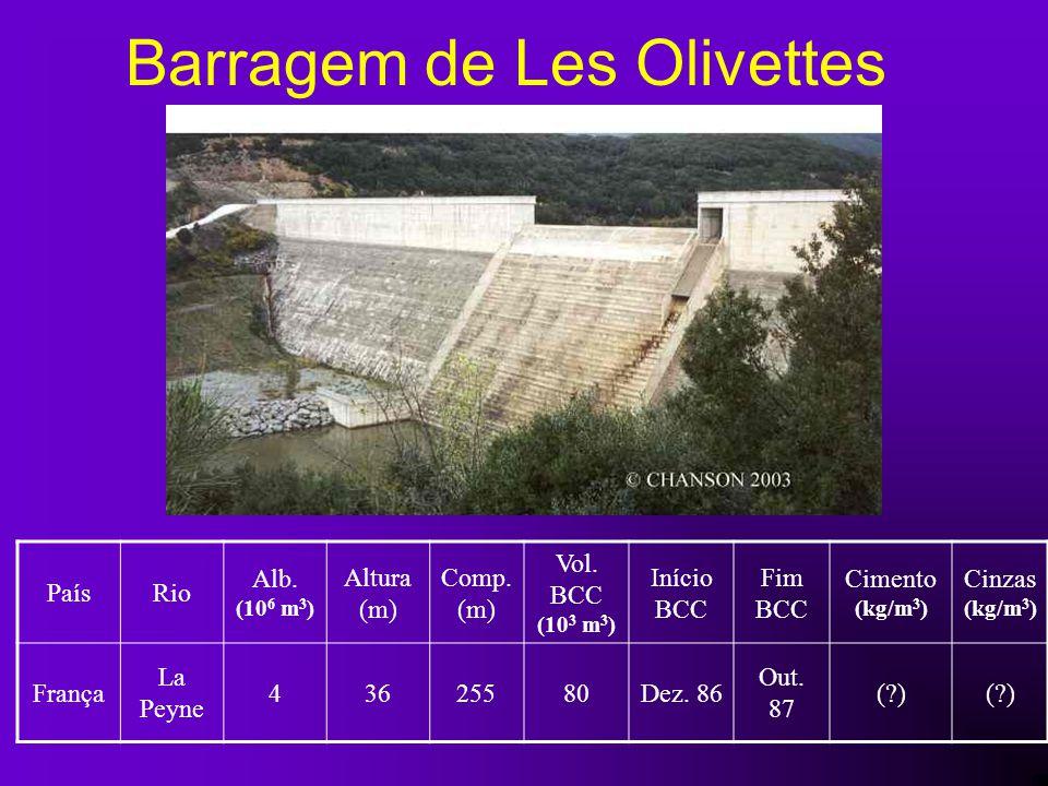 Barragem de Les Olivettes PaísRio Alb. (10 6 m 3 ) Altura (m) Comp. (m) Vol. BCC (10 3 m 3 ) Início BCC Fim BCC Cimento (kg/m 3 ) Cinzas (kg/m 3 ) Fra