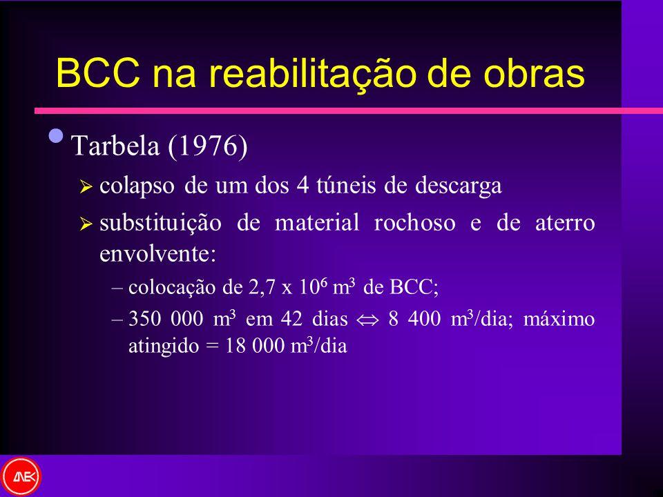 BCC na reabilitação de obras Tarbela (1976) colapso de um dos 4 túneis de descarga substituição de material rochoso e de aterro envolvente: –colocação