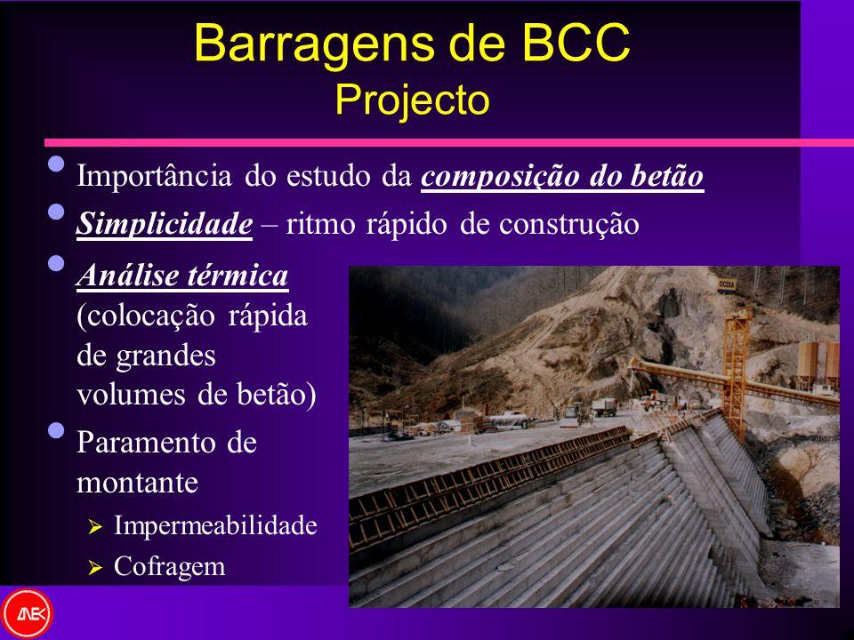 Barragens de BCC Projecto Análise térmica (colocação rápida de grandes volumes de betão) Paramento de montante Impermeabilidade Cofragem Importância d