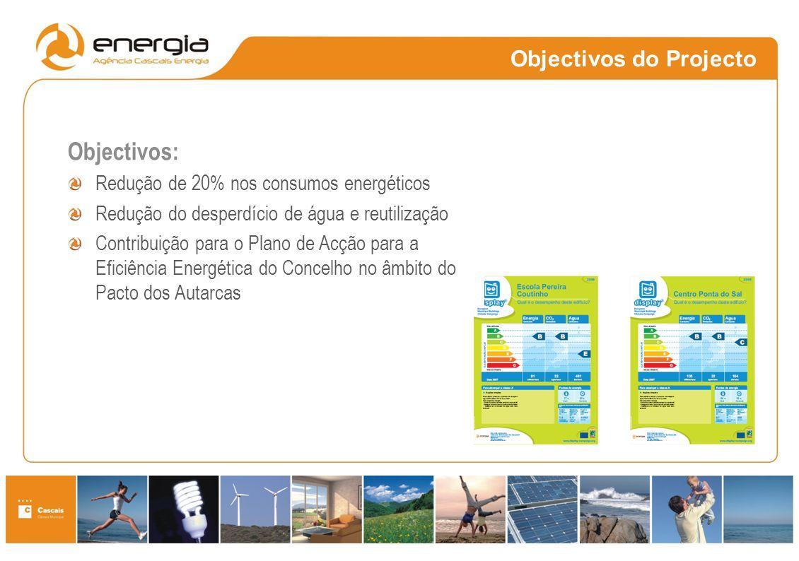 Objectivos do Projecto Objectivos: Redução de 20% nos consumos energéticos Redução do desperdício de água e reutilização Contribuição para o Plano de