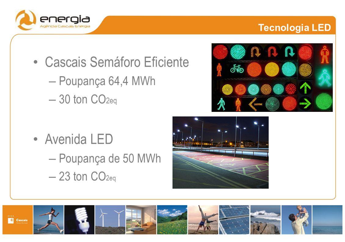 Cascais Semáforo Eficiente – Poupança 64,4 MWh – 30 ton CO 2eq Avenida LED – Poupança de 50 MWh – 23 ton CO 2eq Tecnologia LED