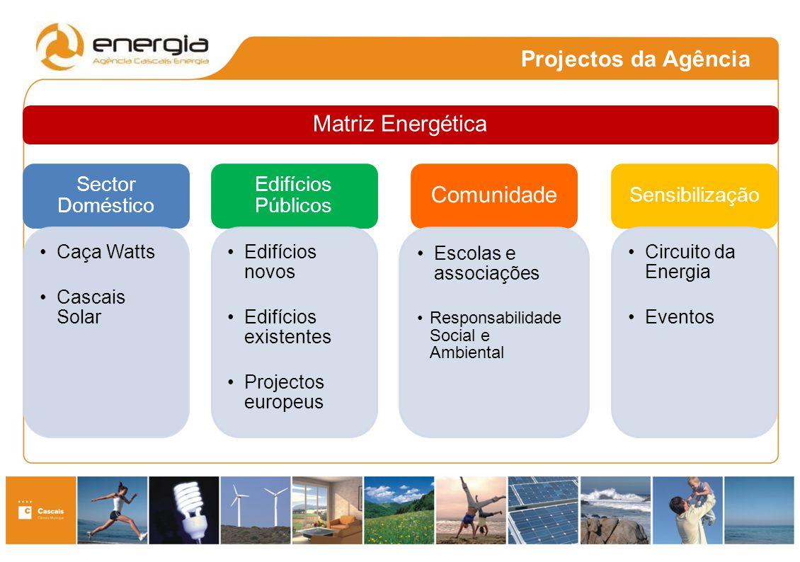 Projectos da Agência Sector Doméstico Caça Watts Cascais Solar Edifícios Públicos Edifícios novos Edifícios existentes Projectos europeus Comunidade E