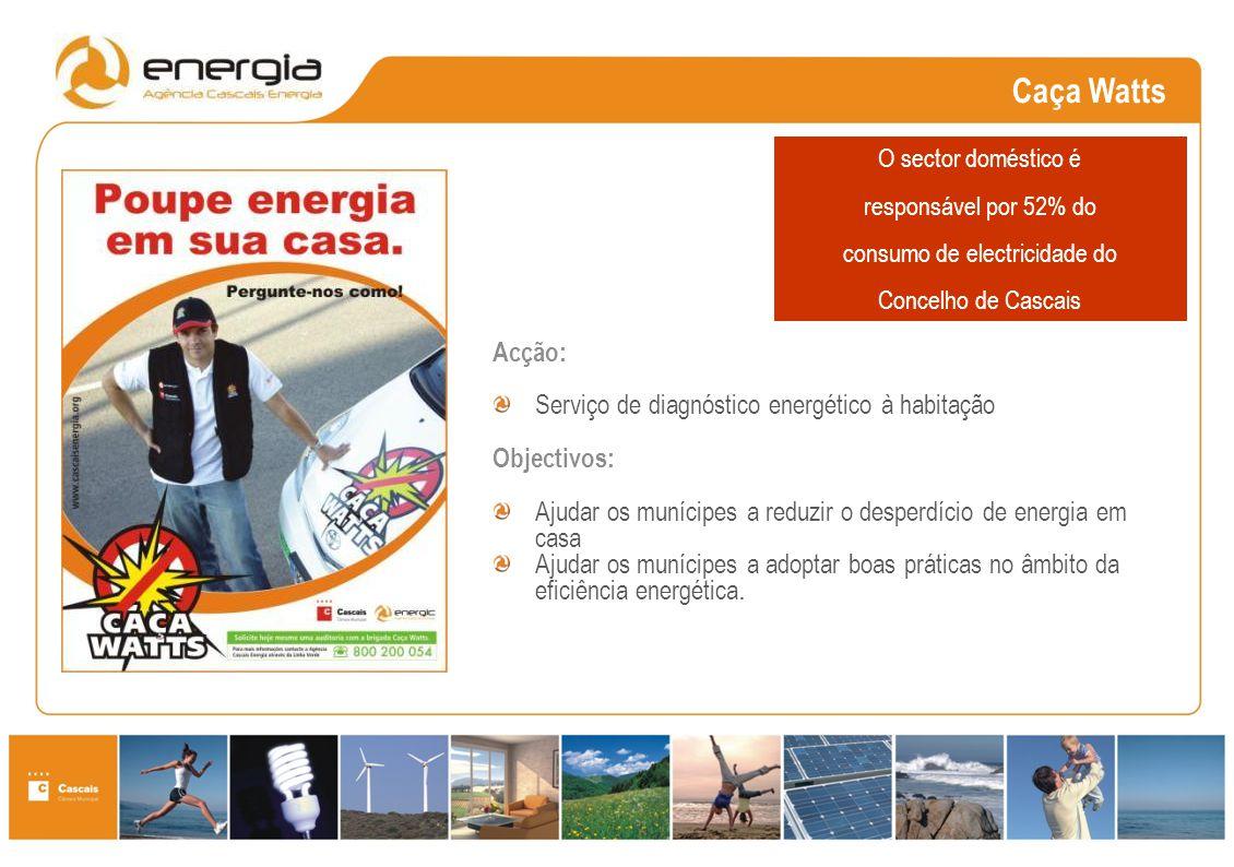 Caça Watts Acção: Serviço de diagnóstico energético à habitação Objectivos: Ajudar os munícipes a reduzir o desperdício de energia em casa Ajudar os m