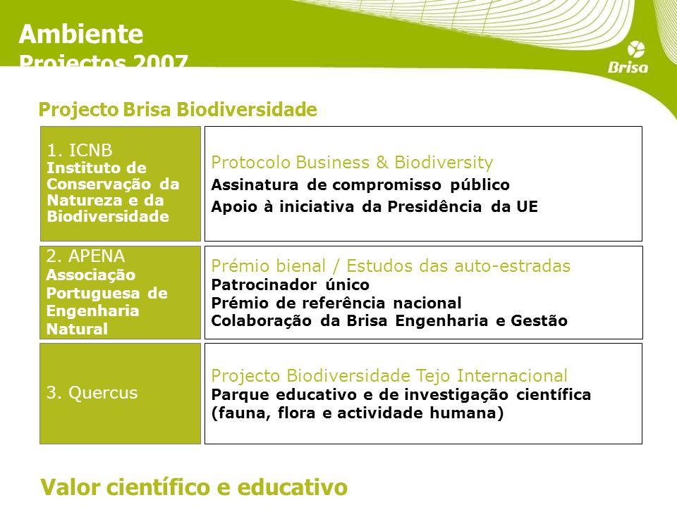 Projecto Biodiversidade Tejo Internacional Parque educativo e de investigação científica (fauna, flora e actividade humana) 3.