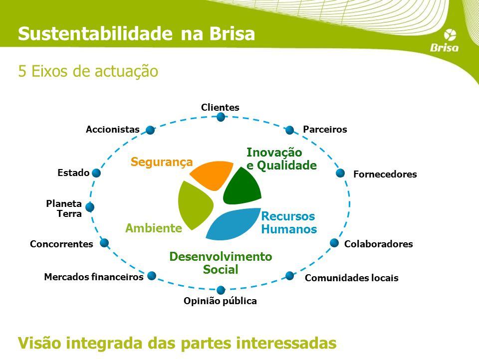 Sustentabilidade na Brisa Segurança Inovação e Qualidade Recursos Humanos Ambiente Clientes Fornecedores Mercados financeiros Concorrentes ParceirosAccionistas Opinião pública Comunidades locais Estado Colaboradores Desenvolvimento Social Planeta Terra Visão integrada das partes interessadas 5 Eixos de actuação