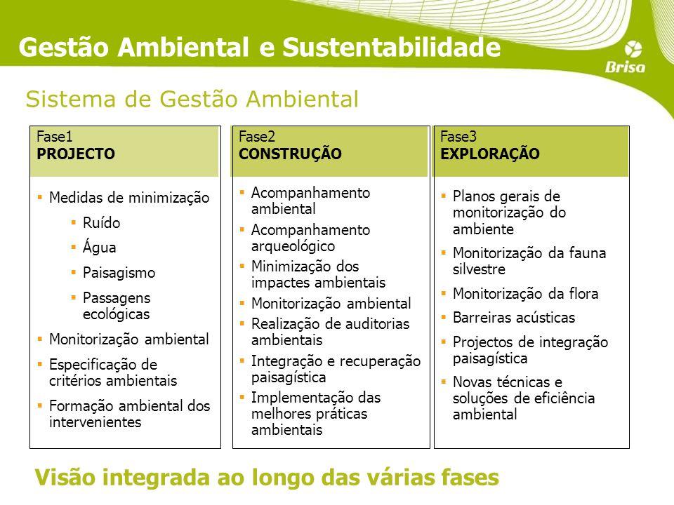 Fase2 CONSTRUÇÃO Acompanhamento ambiental Acompanhamento arqueológico Minimização dos impactes ambientais Monitorização ambiental Realização de auditorias ambientais Integração e recuperação paisagística Implementação das melhores práticas ambientais Fase1 PROJECTO Medidas de minimização Ruído Água Paisagismo Passagens ecológicas Monitorização ambiental Especificação de critérios ambientais Formação ambiental dos intervenientes Fase3 EXPLORAÇÃO Planos gerais de monitorização do ambiente Monitorização da fauna silvestre Monitorização da flora Barreiras acústicas Projectos de integração paisagística Novas técnicas e soluções de eficiência ambiental Gestão Ambiental e Sustentabilidade Sistema de Gestão Ambiental Visão integrada ao longo das várias fases
