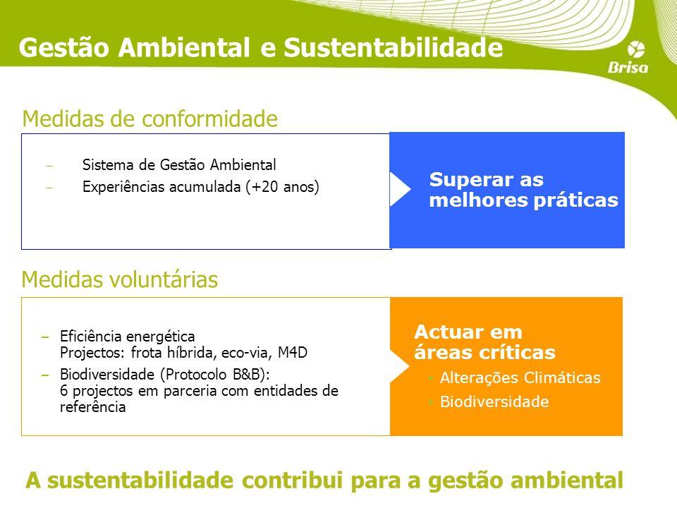 Gestão Ambiental e Sustentabilidade A sustentabilidade contribui para a gestão ambiental Sistema de Gestão Ambiental Experiências acumulada (+20 anos) Medidas de conformidade Medidas voluntárias Eficiência energética Projectos: frota híbrida, eco-via, M4D Biodiversidade (Protocolo B&B): 6 projectos em parceria com entidades de referência Actuar em áreas críticas Alterações Climáticas Biodiversidade Superar as melhores práticas