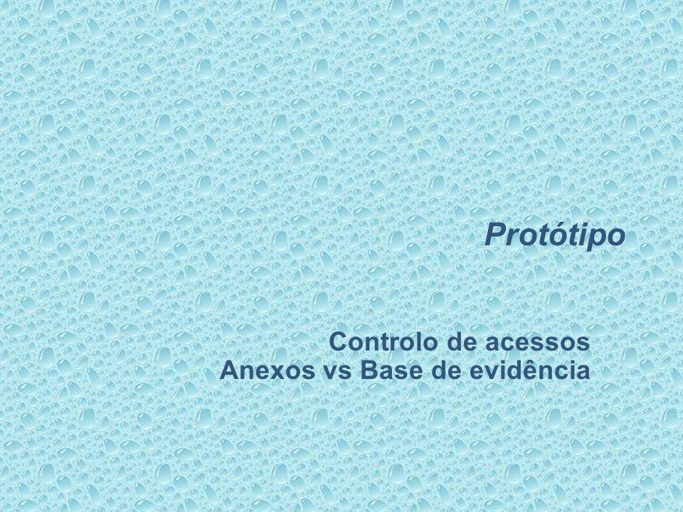 Protótipo Controlo de acessos Anexos vs Base de evidência