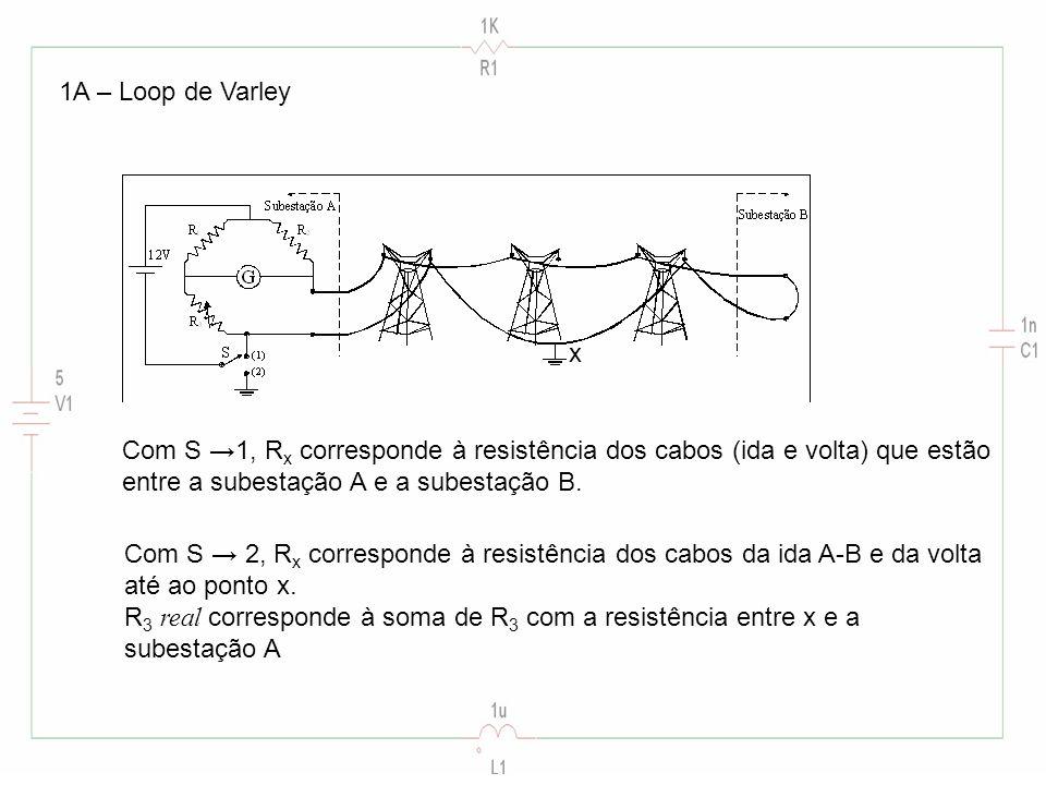 1A – Loop de Varley Com S 1, R x corresponde à resistência dos cabos (ida e volta) que estão entre a subestação A e a subestação B.