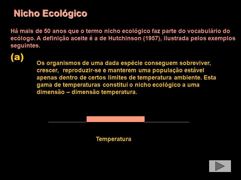 Nicho Ecológico Há mais de 50 anos que o termo nicho ecológico faz parte do vocabulário do ecólogo. A definição aceite é a de Hutchinson (1957), ilust