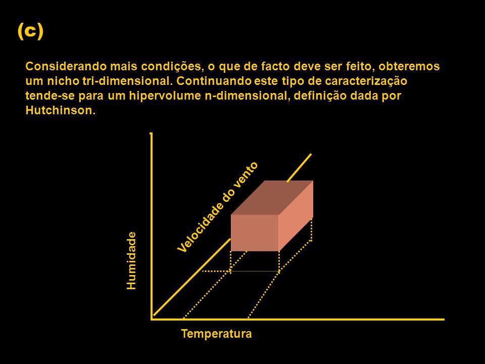 (c) Considerando mais condições, o que de facto deve ser feito, obteremos um nicho tri-dimensional. Continuando este tipo de caracterização tende-se p