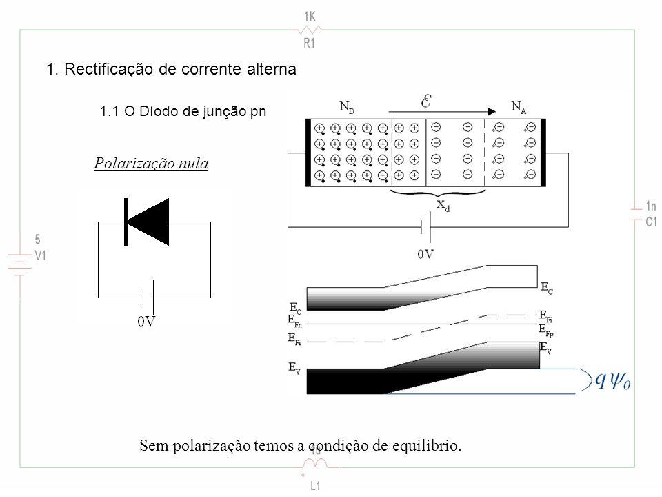Sem polarização temos a condição de equilíbrio. Polarização nula 1.