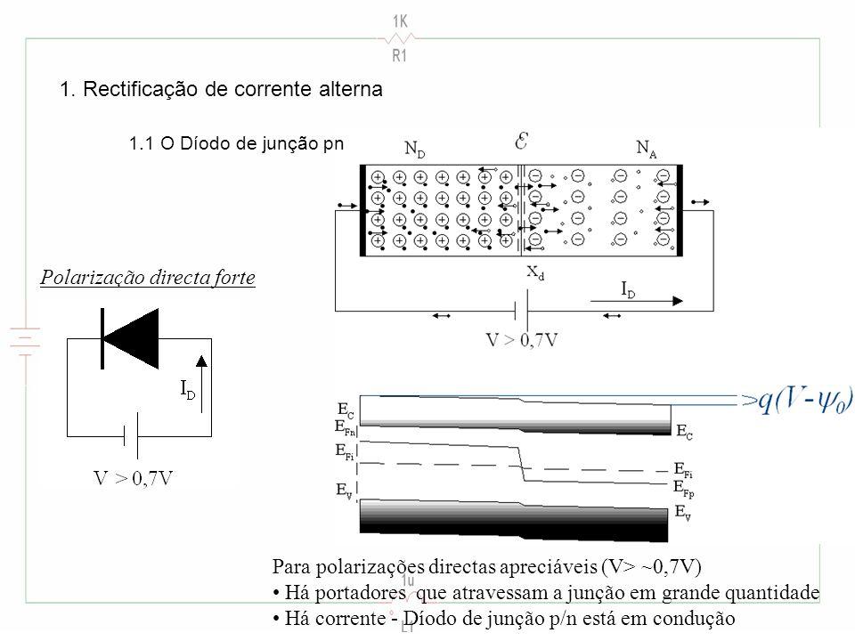 Para polarizações directas apreciáveis (V> ~0,7V) Há portadores que atravessam a junção em grande quantidade Há corrente - Díodo de junção p/n está em condução Polarização directa forte 1.