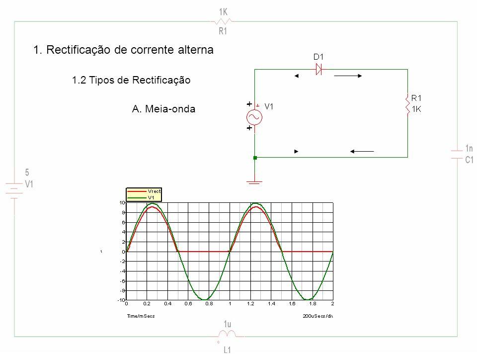 1. Rectificação de corrente alterna 1.2 Tipos de Rectificação A. Meia-onda + - - +