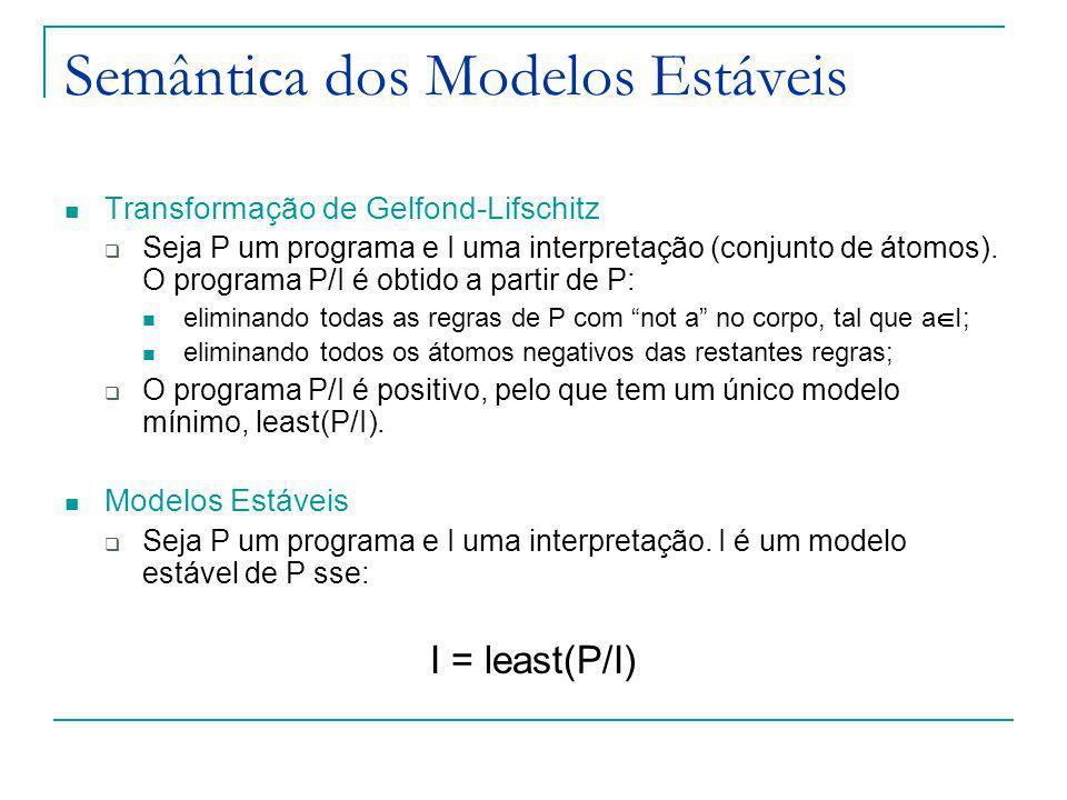 Semântica dos Modelos Estáveis Transformação de Gelfond-Lifschitz Seja P um programa e I uma interpretação (conjunto de átomos).