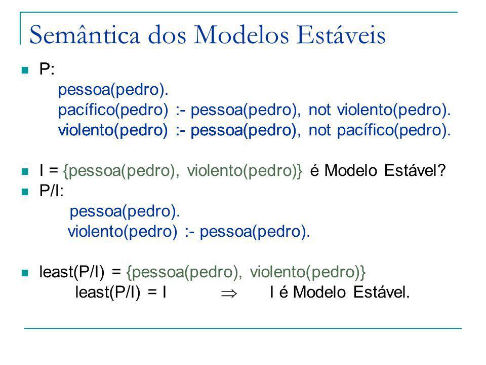 Semântica dos Modelos Estáveis P: pessoa(pedro).