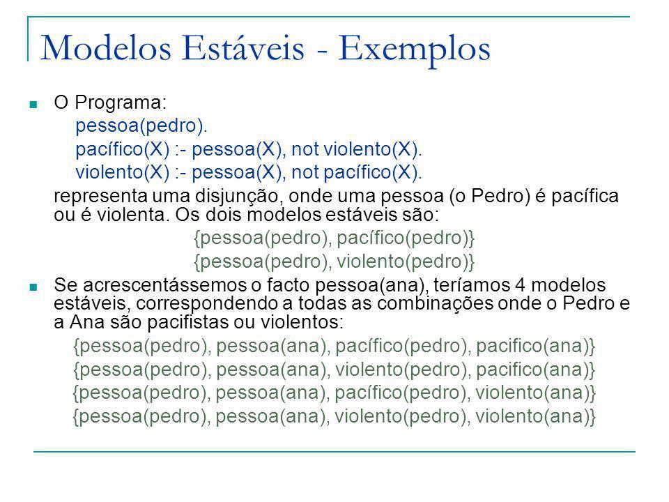 Modelos Estáveis - Exemplos O Programa: pessoa(pedro).