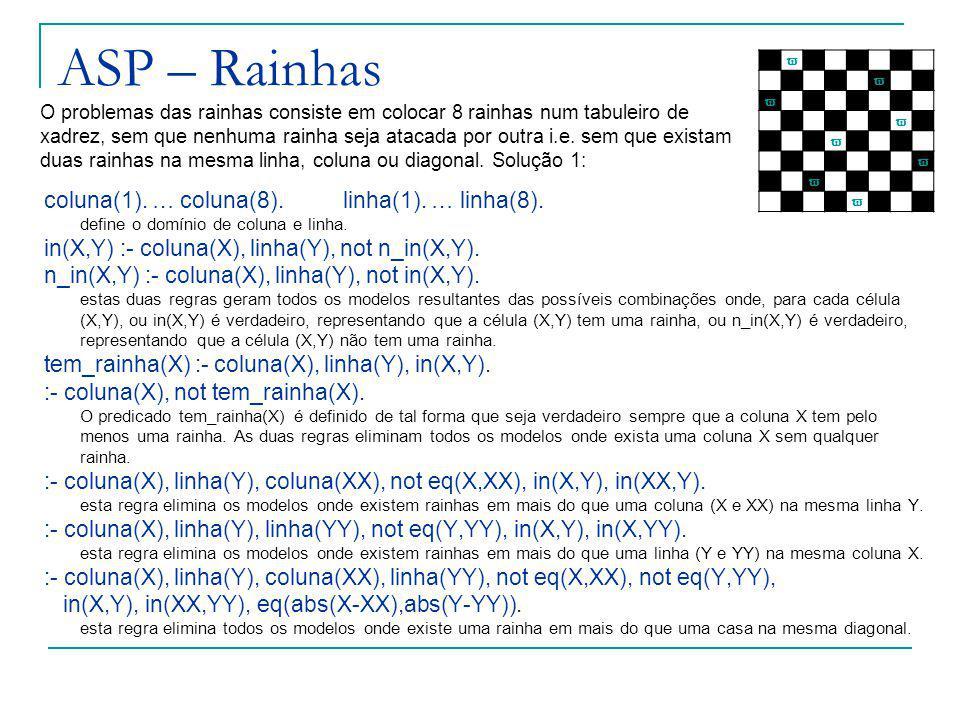 ASP – Rainhas coluna(1). … coluna(8).linha(1). … linha(8).