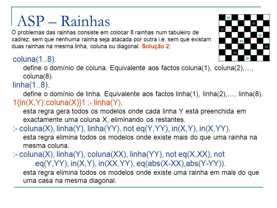 coluna(1..8). define o domínio de coluna.