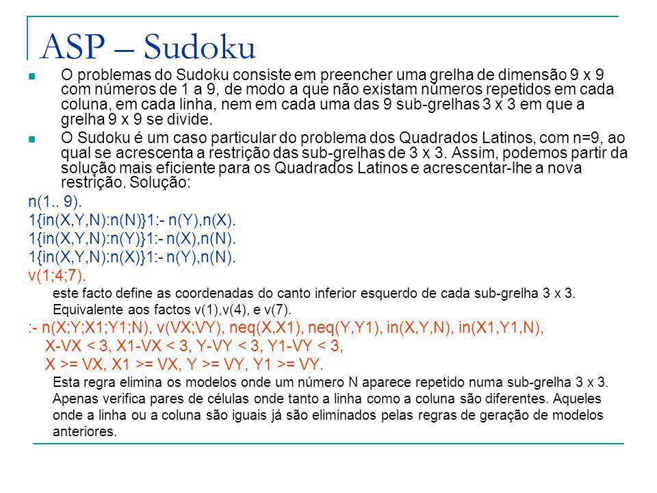 ASP – Sudoku O problemas do Sudoku consiste em preencher uma grelha de dimensão 9 x 9 com números de 1 a 9, de modo a que não existam números repetidos em cada coluna, em cada linha, nem em cada uma das 9 sub-grelhas 3 x 3 em que a grelha 9 x 9 se divide.