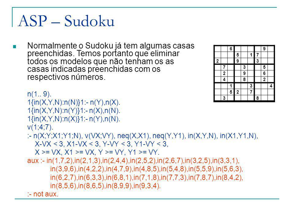 ASP – Sudoku n(1.. 9). 1{in(X,Y,N):n(N)}1:- n(Y),n(X).