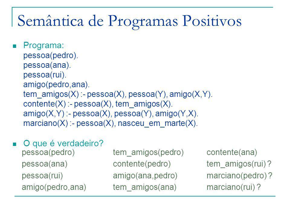 Modelos Estáveis - Exemplos Continuando com o mesmo programa: album(takk).formato(cd).formato(k7).formato(vinil).